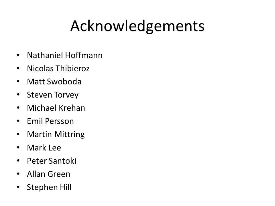 Acknowledgements Nathaniel Hoffmann Nicolas Thibieroz Matt Swoboda