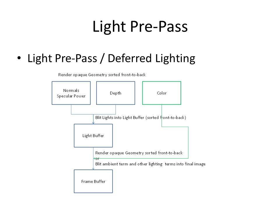 Light Pre-Pass Light Pre-Pass / Deferred Lighting