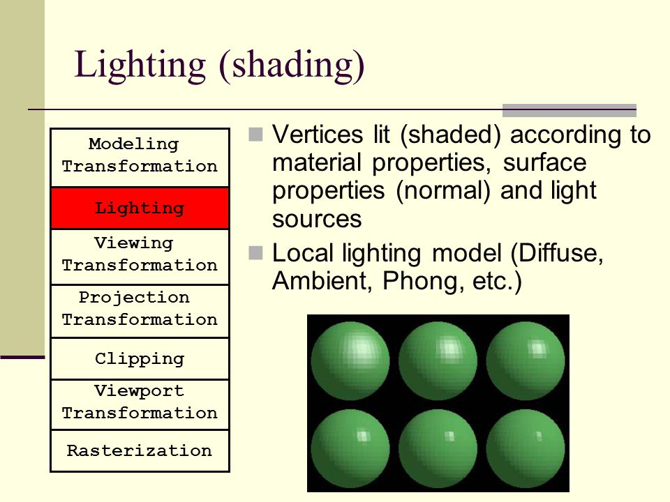 Lighting (shading) Vertices lit (shaded) according to material properties, surface properties (normal) and light sources.