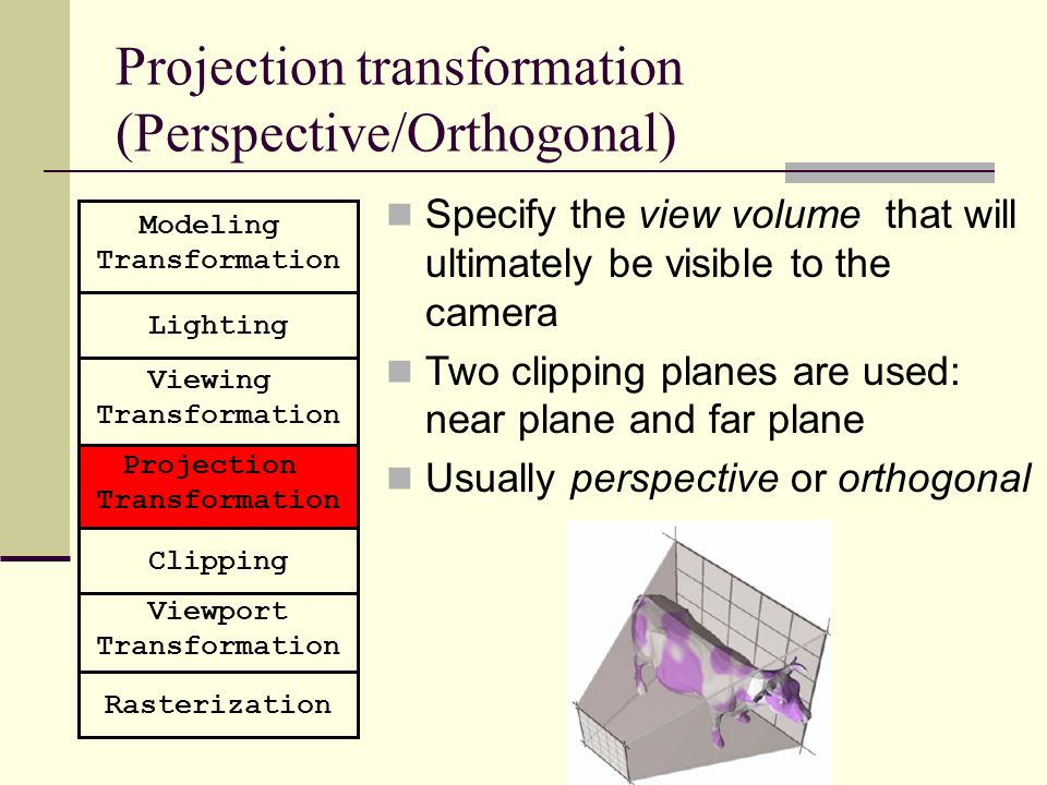 Projection transformation (Perspective/Orthogonal)