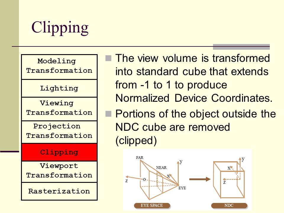 Clipping The view volume is transformed into standard cube that extends from -1 to 1 to produce Normalized Device Coordinates.