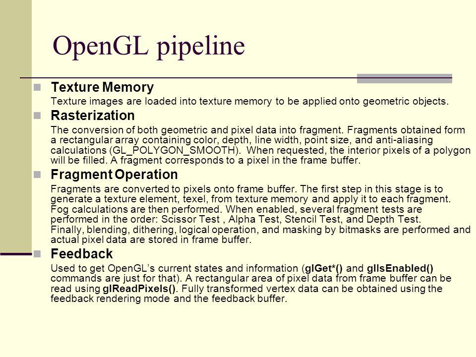 OpenGL pipeline Texture Memory Rasterization Fragment Operation