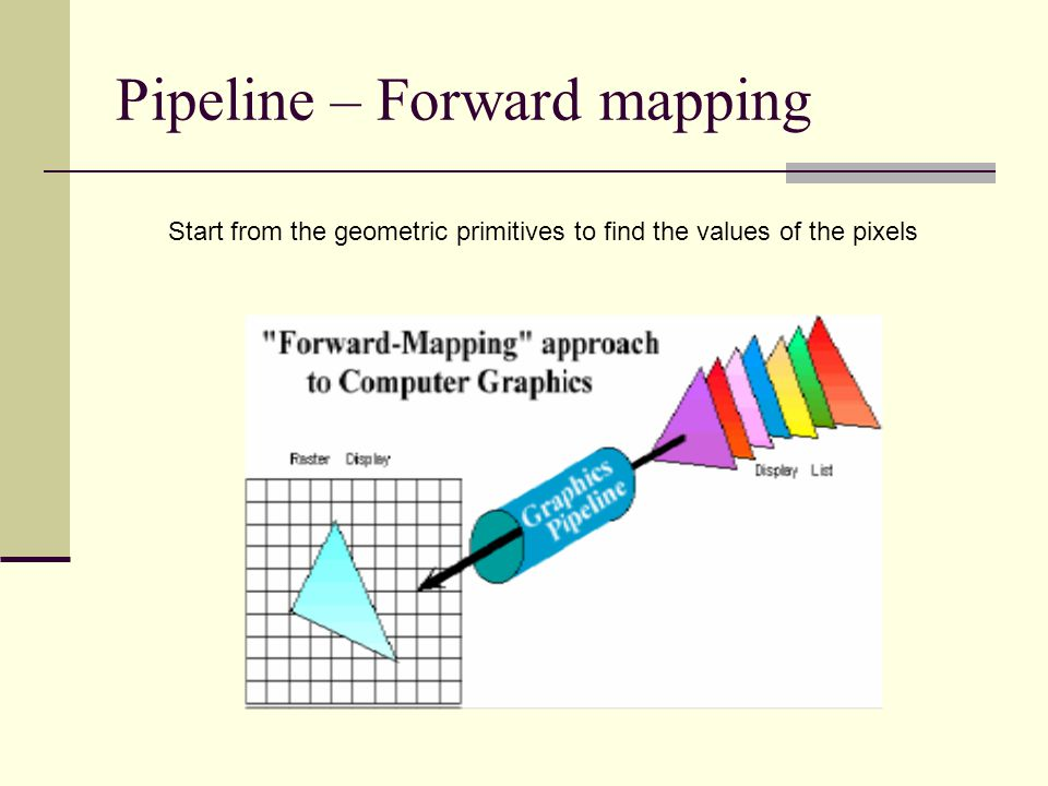 Pipeline – Forward mapping