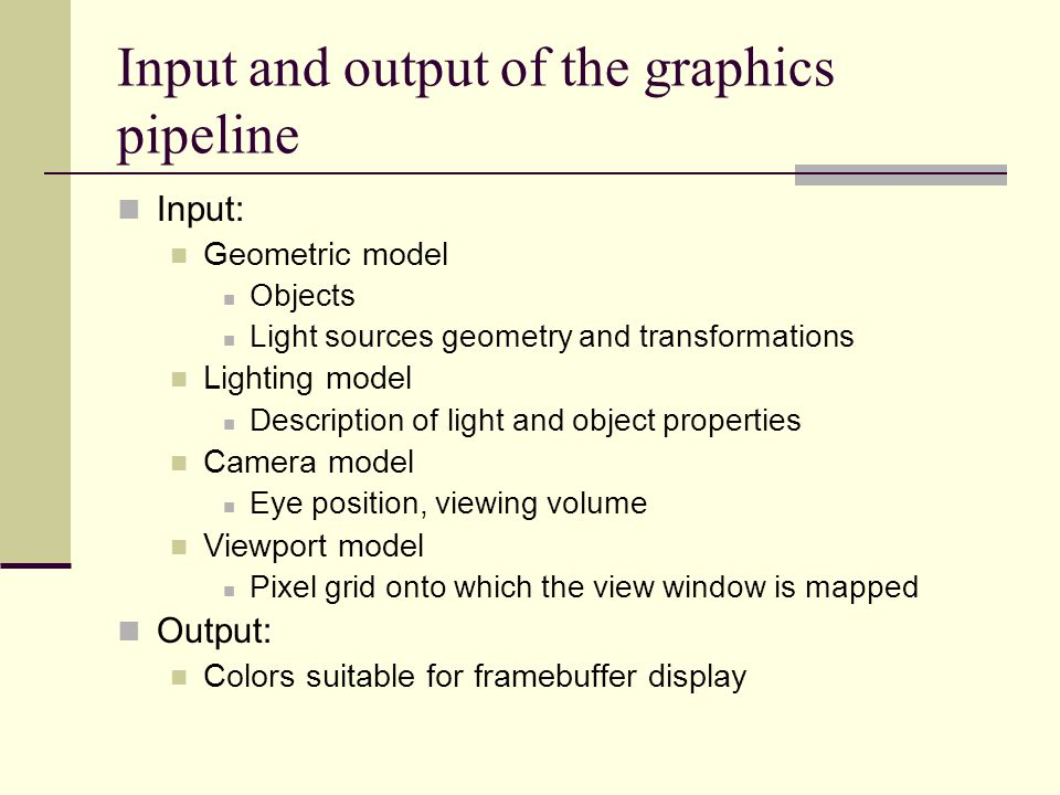 Input and output of the graphics pipeline