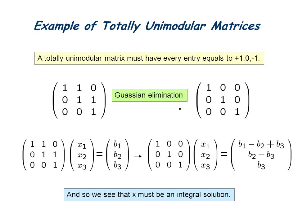 Example of Totally Unimodular Matrices