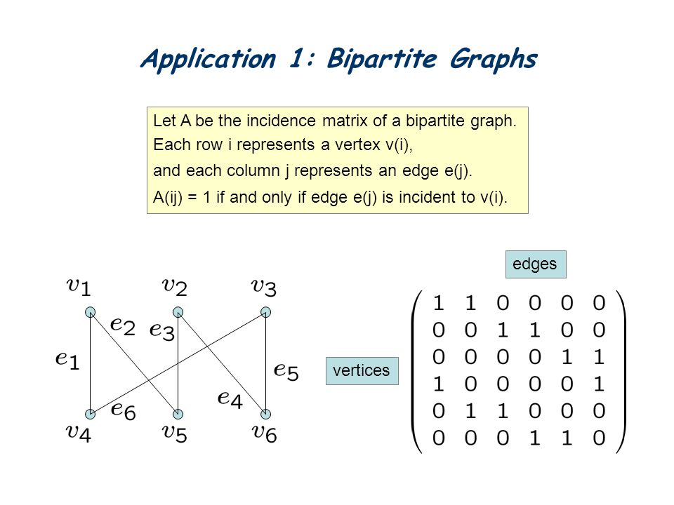 Application 1: Bipartite Graphs