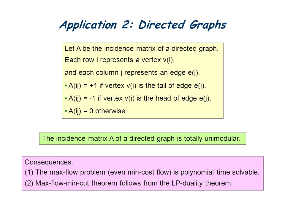 Application 2: Directed Graphs