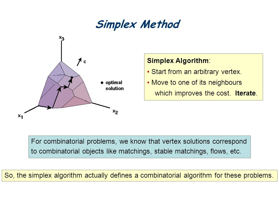 Simplex Method Simplex Algorithm: Start from an arbitrary vertex.
