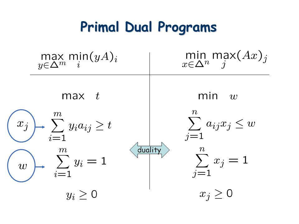 Primal Dual Programs duality