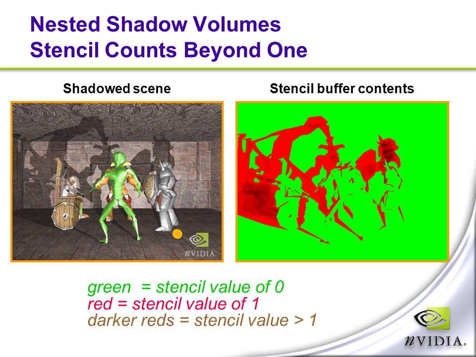 Nested Shadow Volumes Stencil Counts Beyond One
