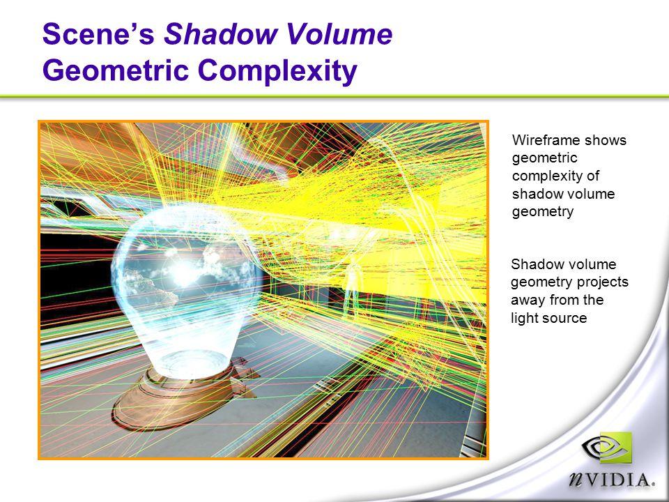 Scene's Shadow Volume Geometric Complexity