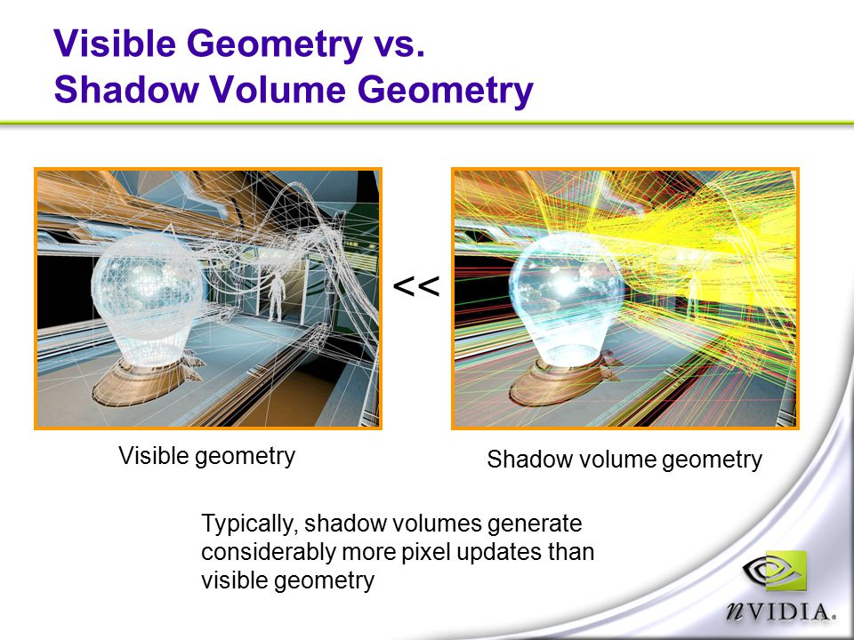 Visible Geometry vs. Shadow Volume Geometry