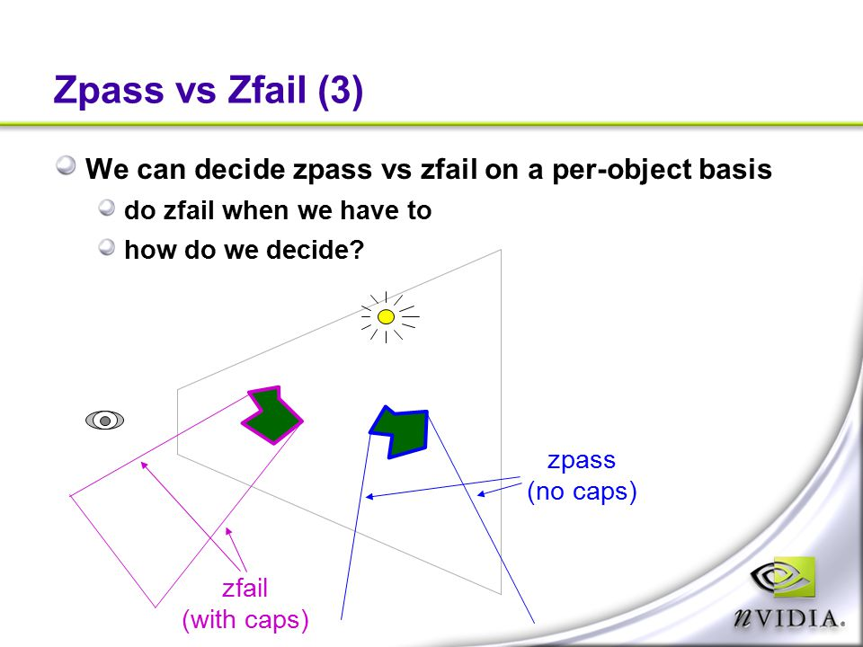 Zpass vs Zfail (3) We can decide zpass vs zfail on a per-object basis