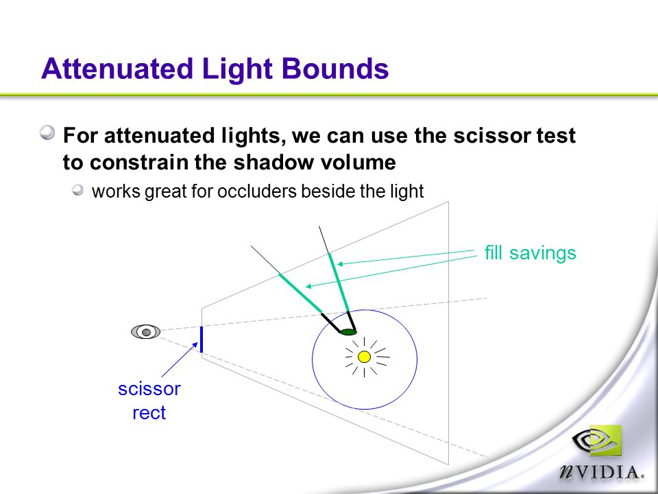 Attenuated Light Bounds