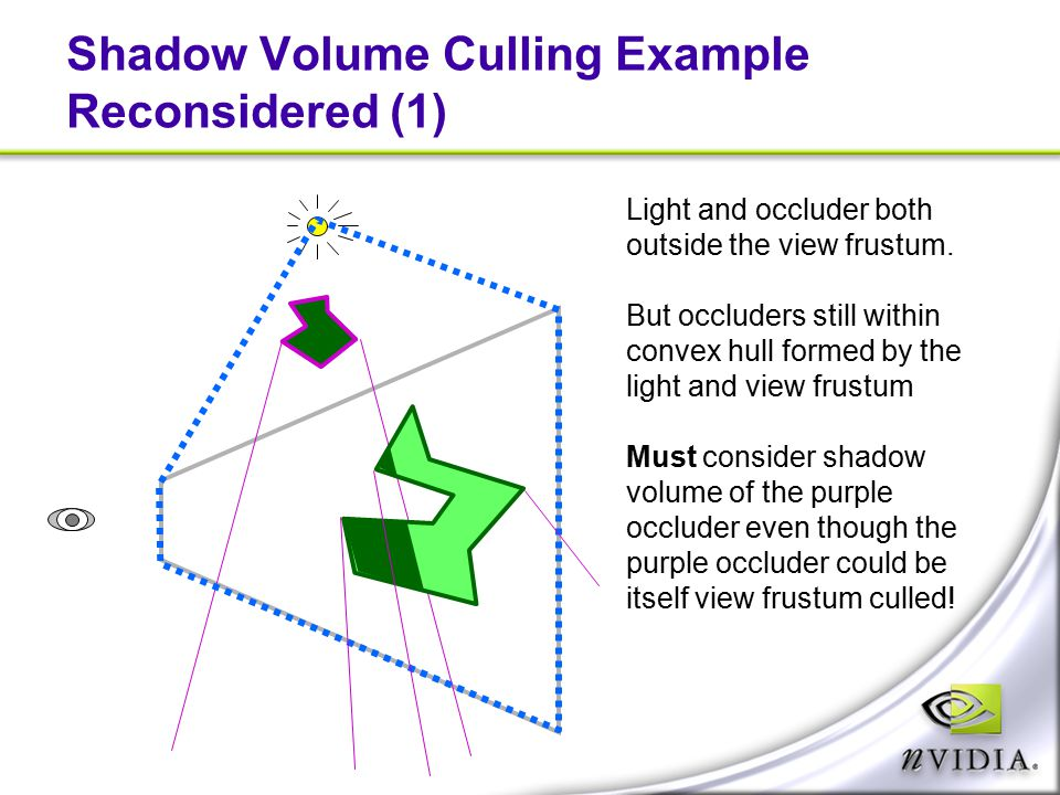 Shadow Volume Culling Example Reconsidered (1)