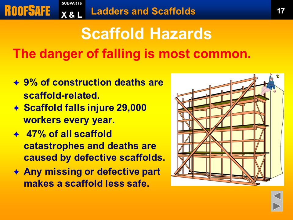 Scaffold Hazards The danger of falling is most common.