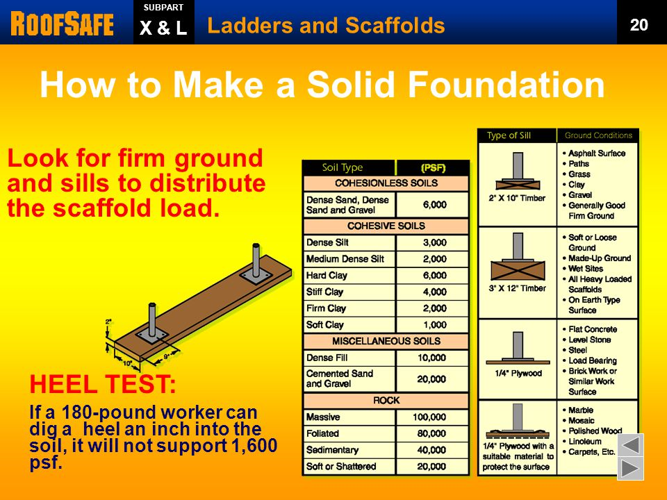 How to Make a Solid Foundation