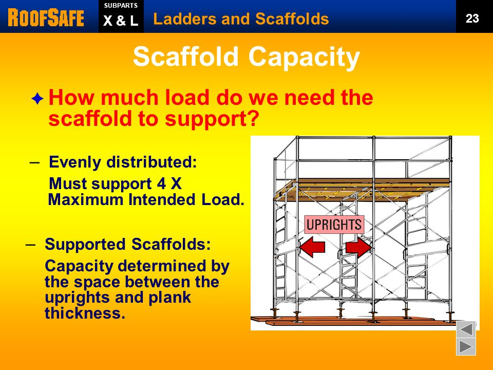 Scaffold Capacity How much load do we need the scaffold to support