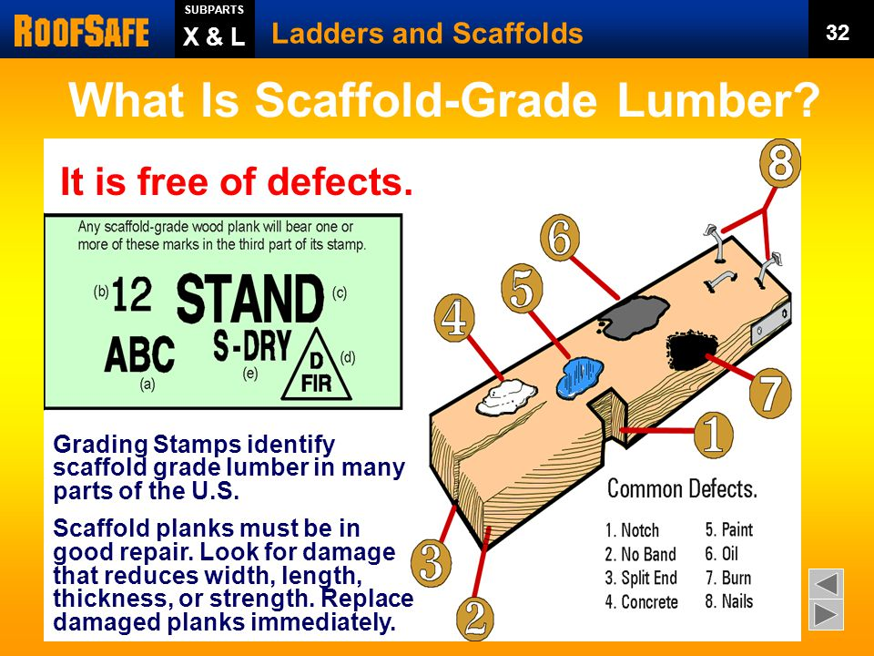 What Is Scaffold-Grade Lumber