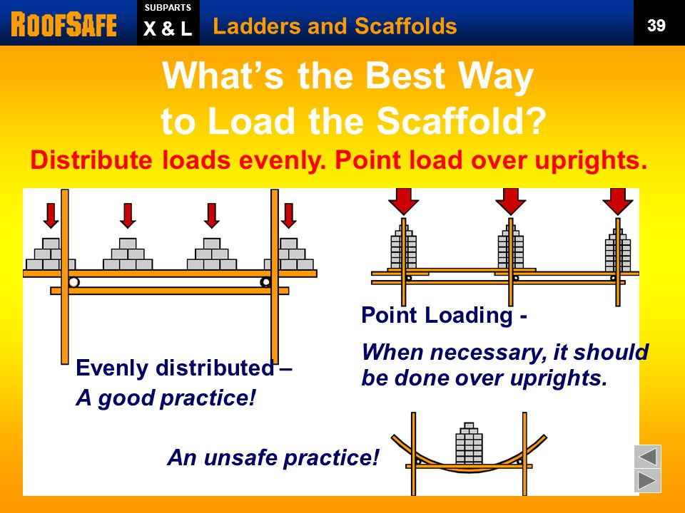 What's the Best Way to Load the Scaffold