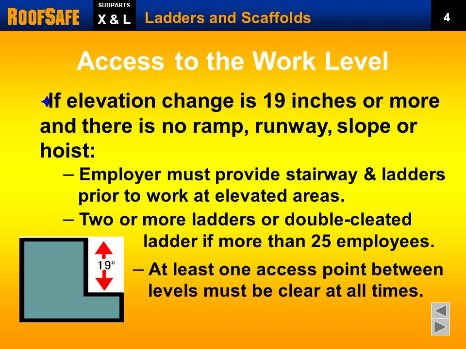 Access to the Work Level