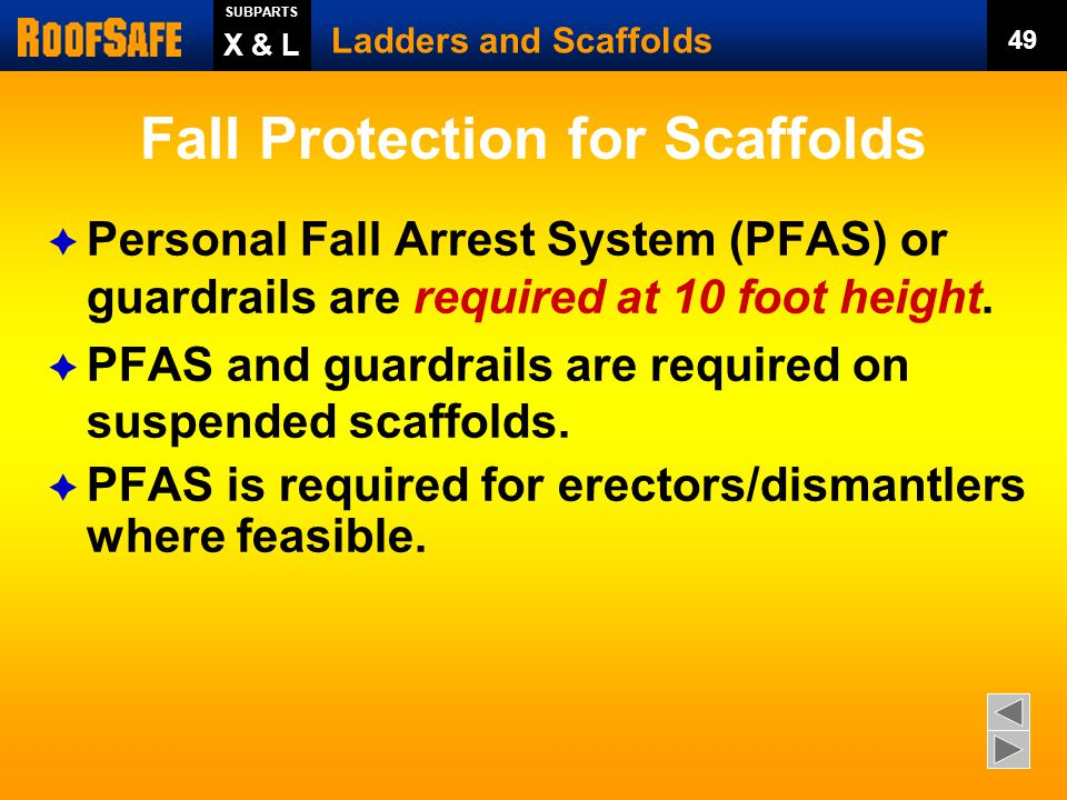 Fall Protection for Scaffolds