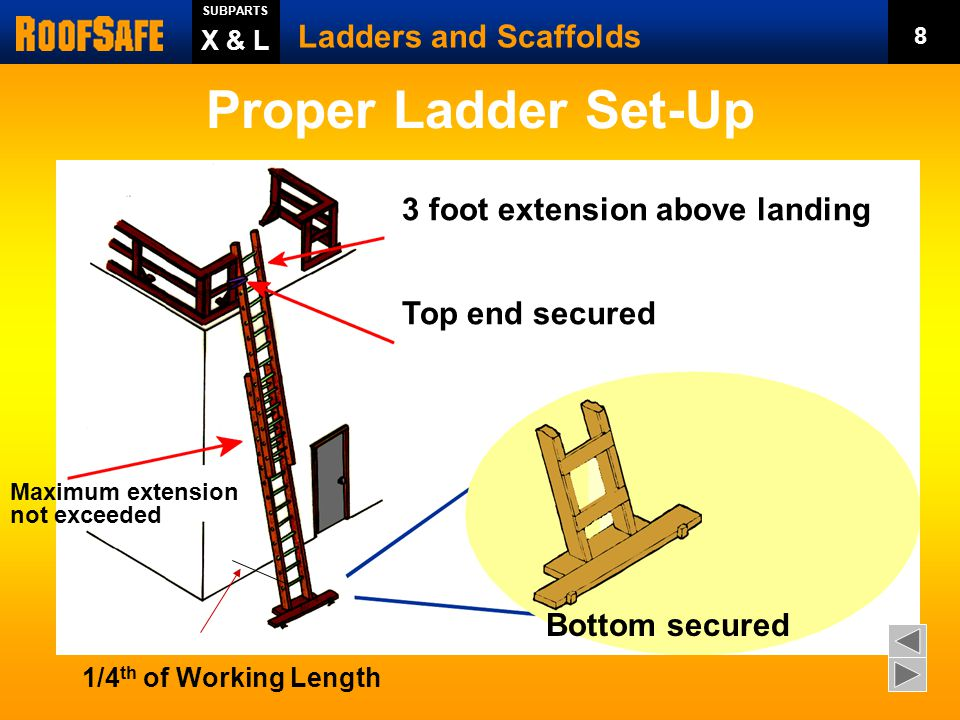 Proper Ladder Set-Up Ladders and Scaffolds