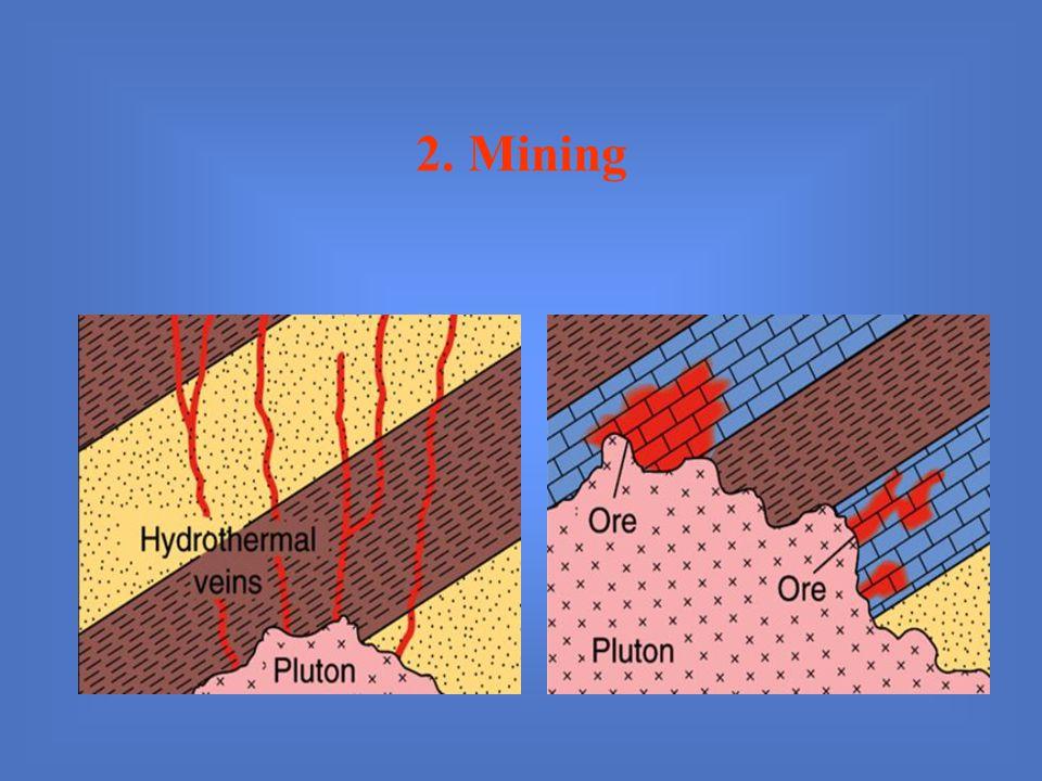 2. Mining