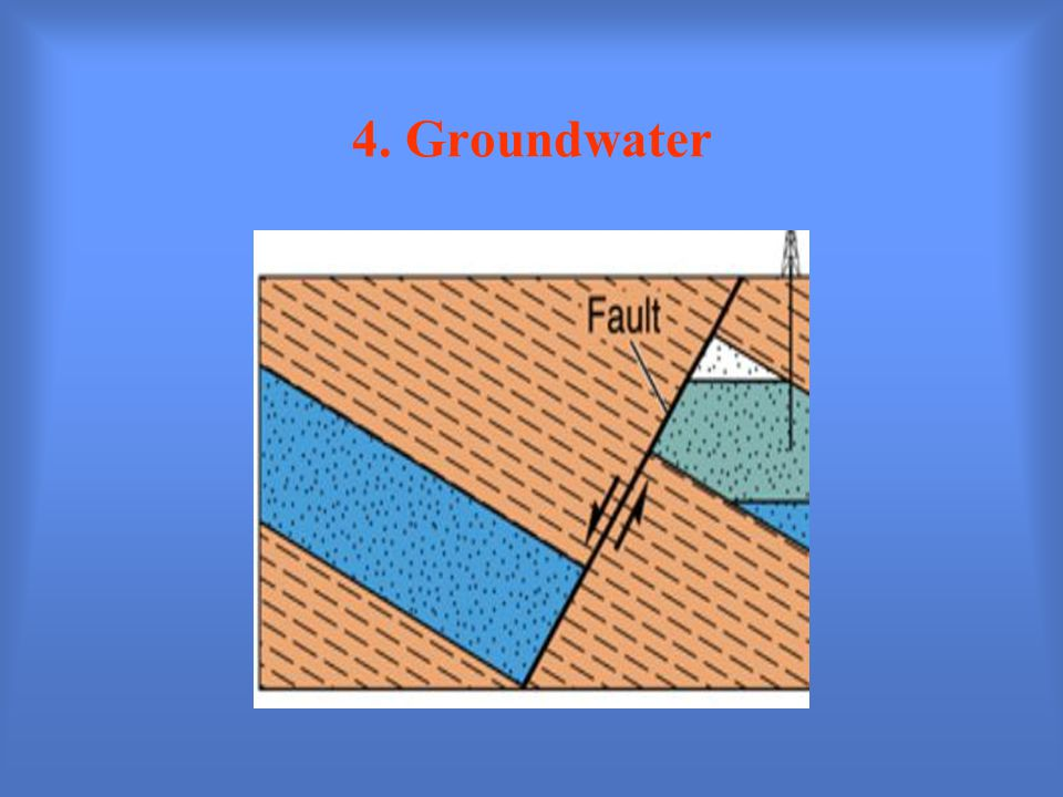 4. Groundwater
