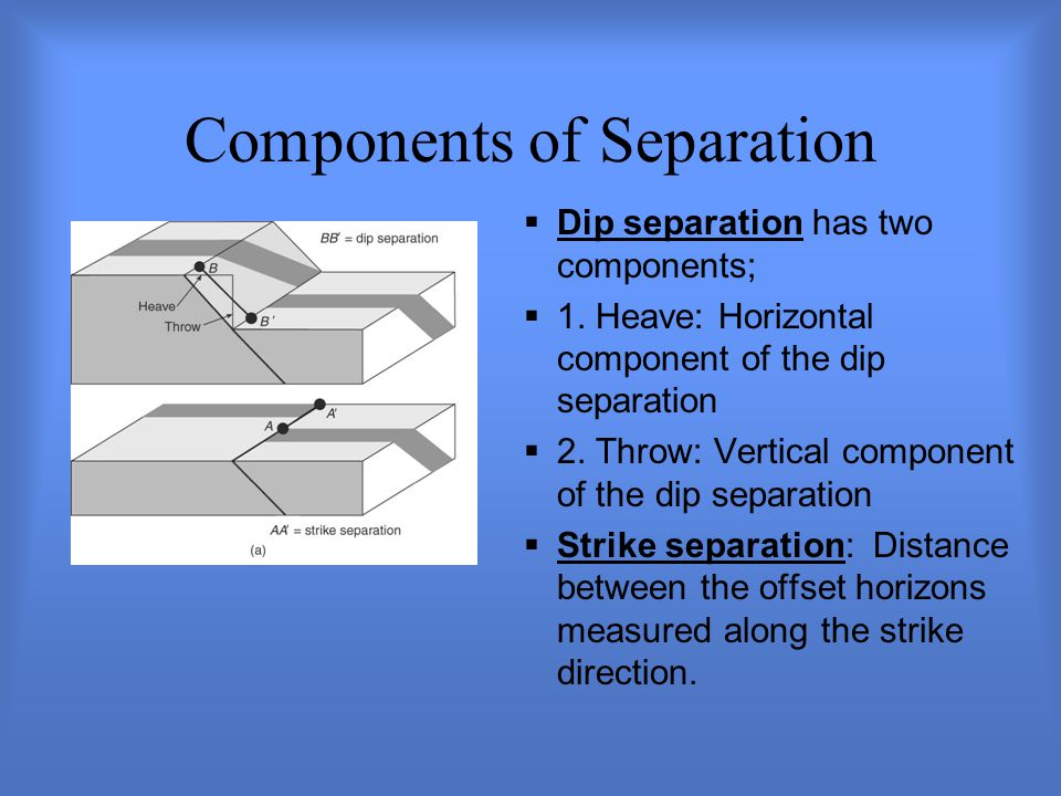 Components of Separation