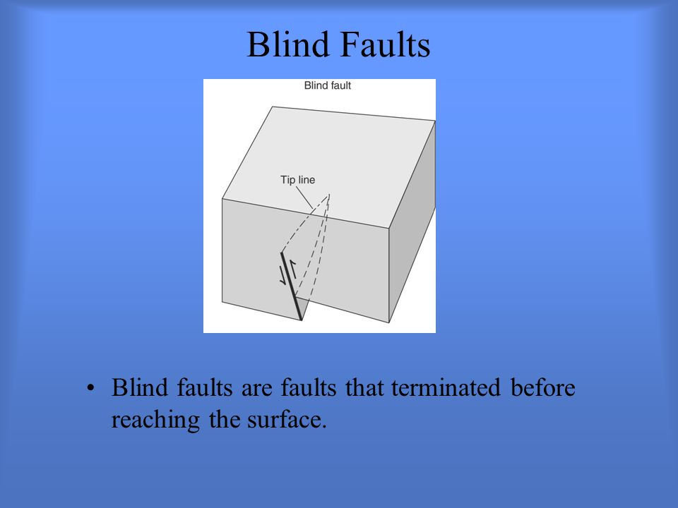 Blind Faults Blind faults are faults that terminated before reaching the surface.