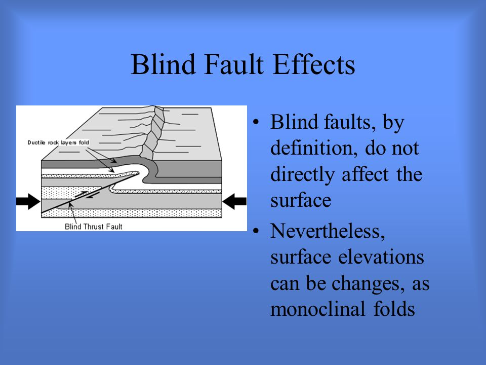 Blind Fault Effects Blind faults, by definition, do not directly affect the surface.