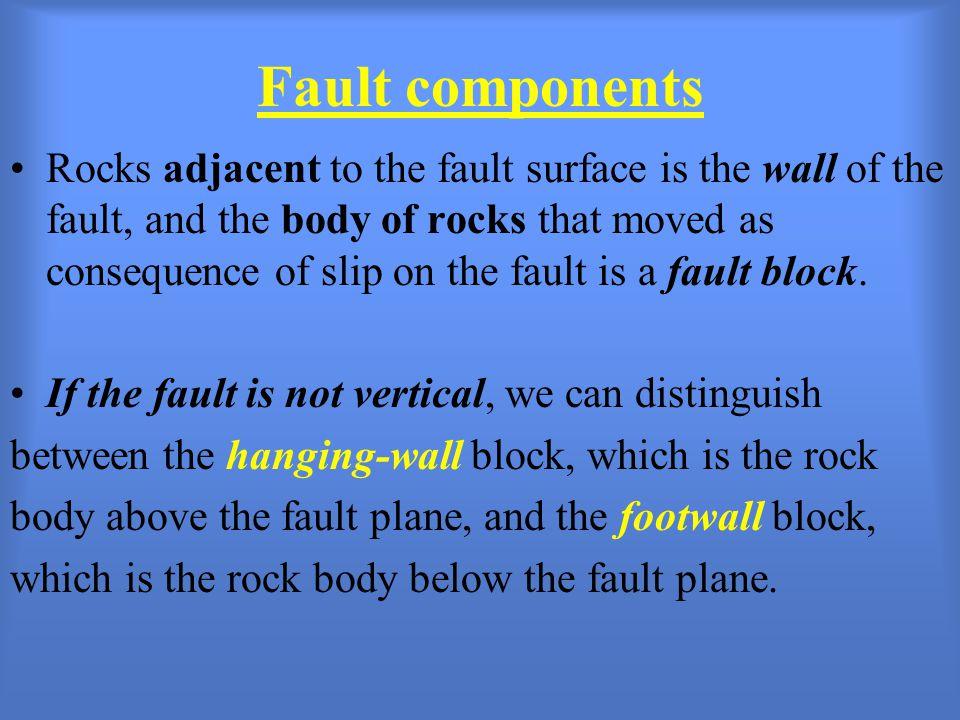 Fault components