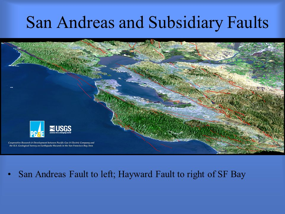 San Andreas and Subsidiary Faults