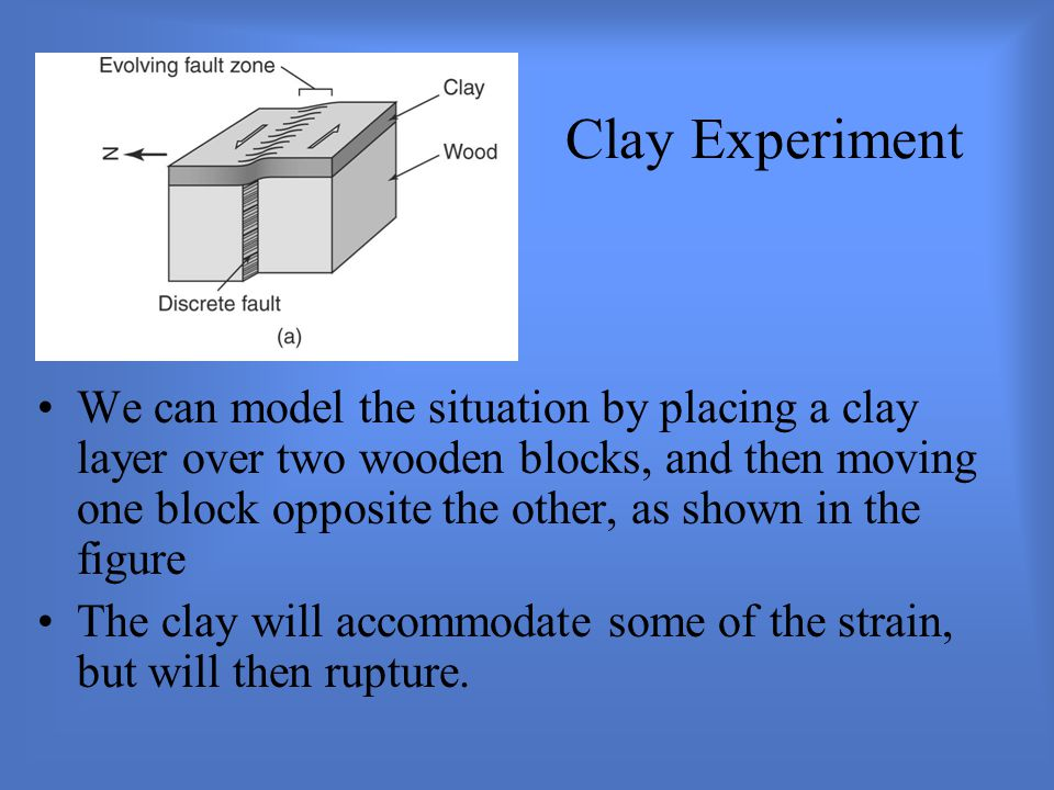 Clay Experiment