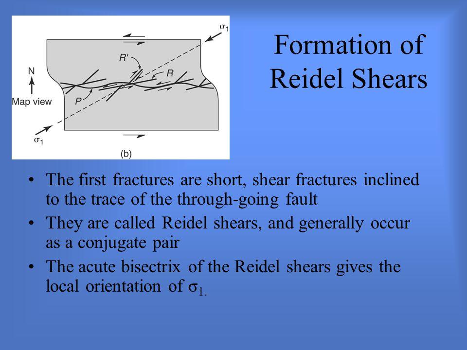 Formation of Reidel Shears
