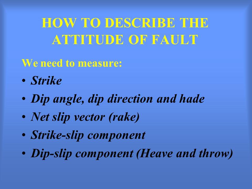HOW TO DESCRIBE THE ATTITUDE OF FAULT