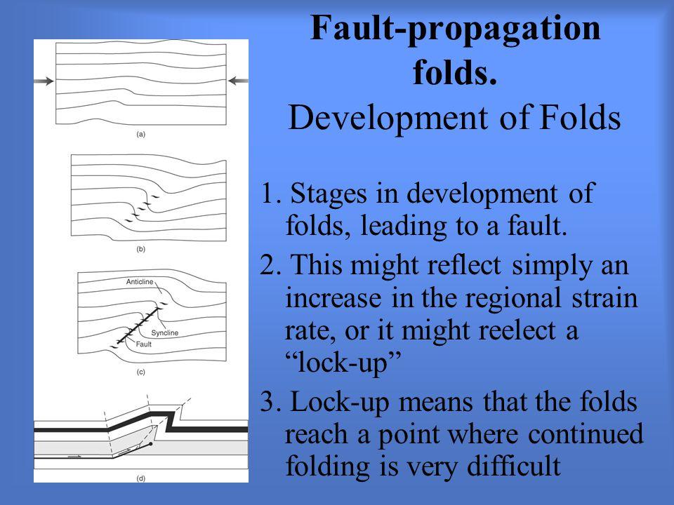 Fault-propagation folds. Development of Folds