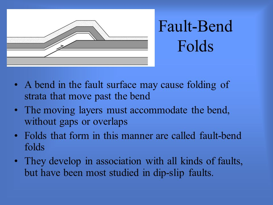 Fault-Bend Folds A bend in the fault surface may cause folding of strata that move past the bend.