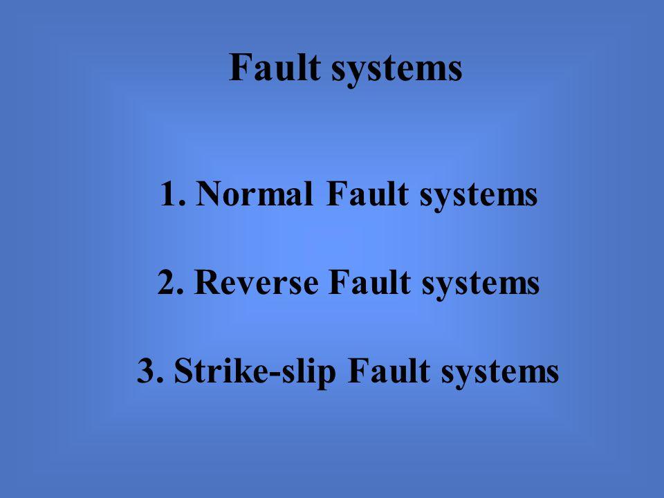 3. Strike-slip Fault systems
