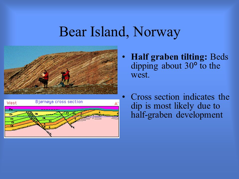 Bear Island, Norway Half graben tilting: Beds dipping about 30º to the west.