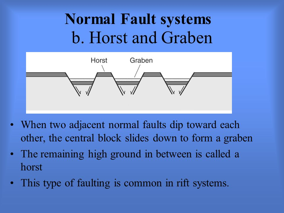 b. Horst and Graben Normal Fault systems