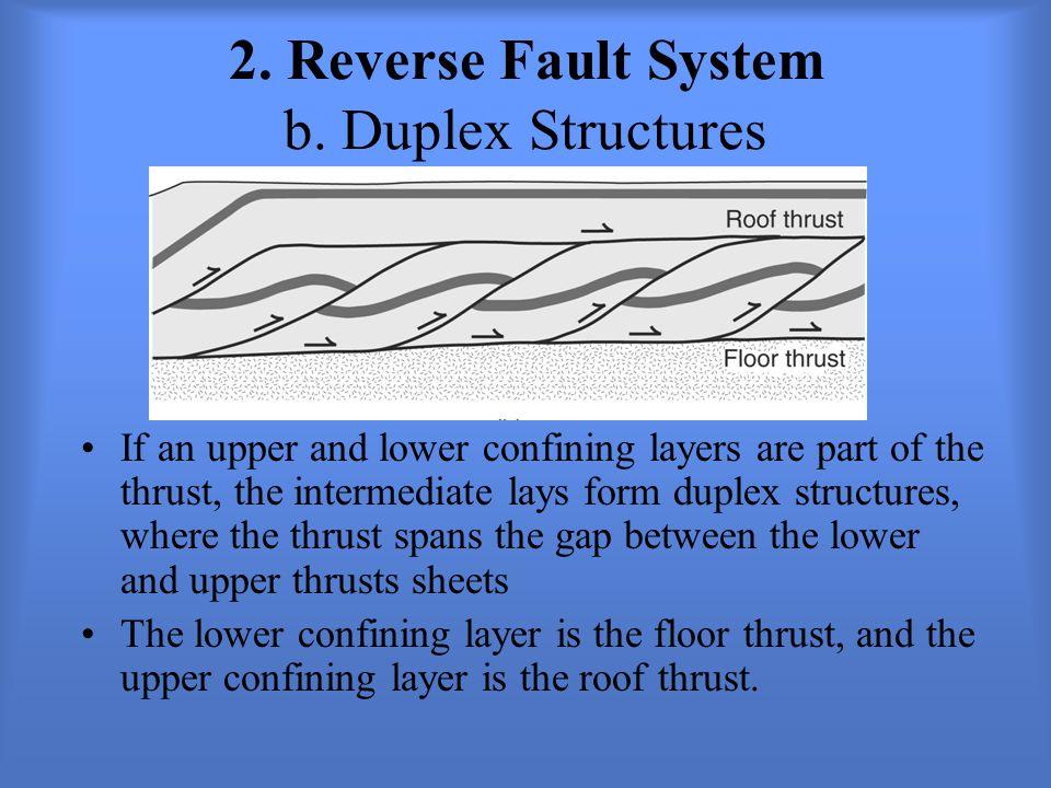 2. Reverse Fault System b. Duplex Structures