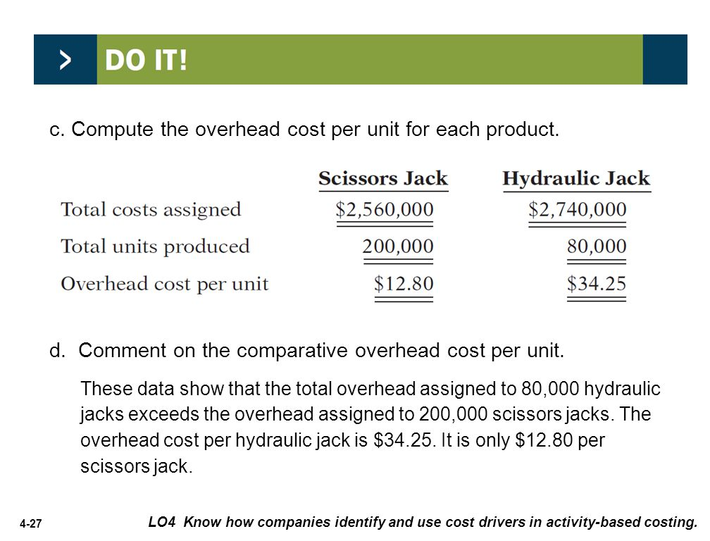 c. Compute the overhead cost per unit for each product.