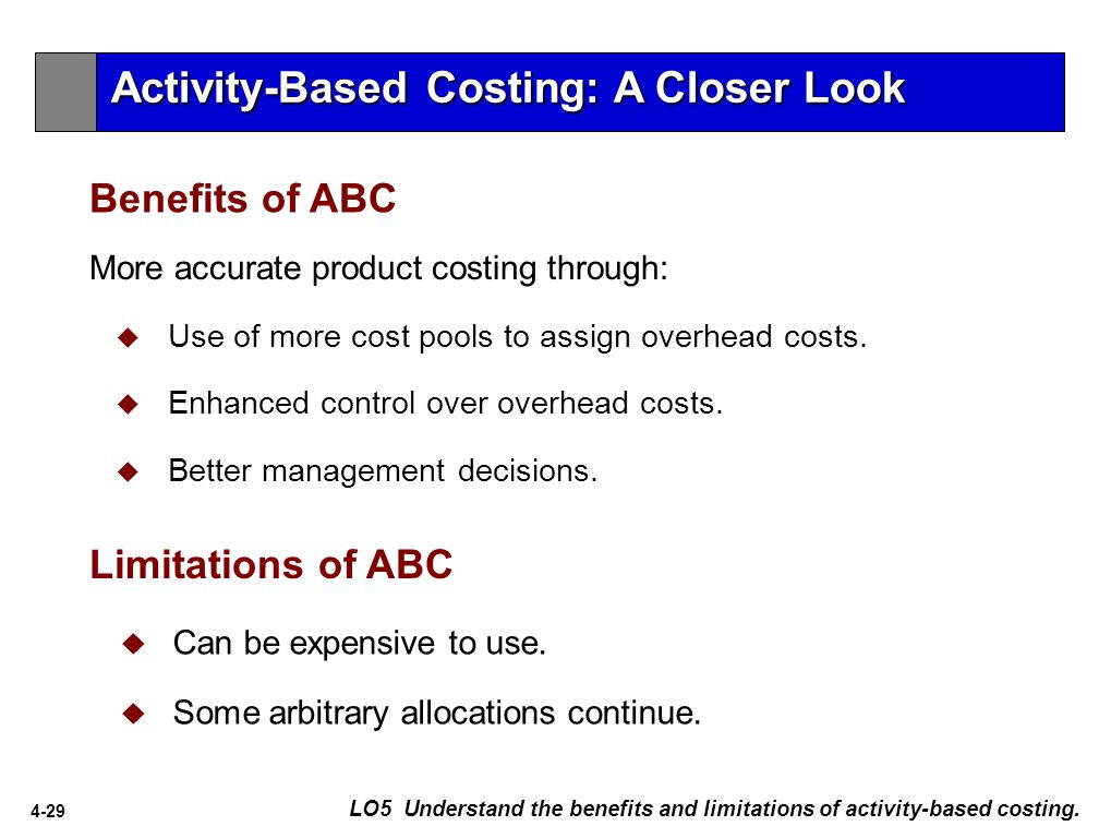 Activity-Based Costing: A Closer Look