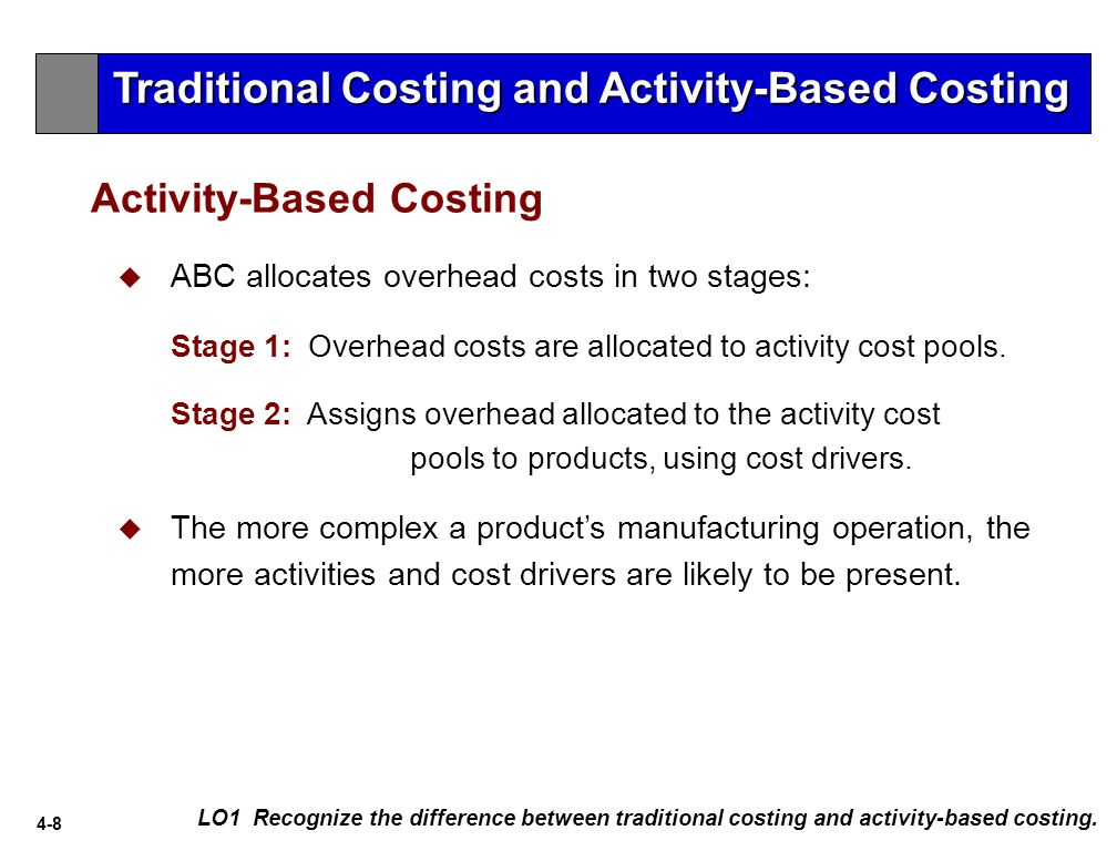Traditional Costing and Activity-Based Costing