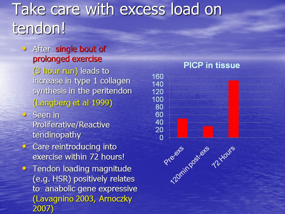Take care with excess load on tendon!