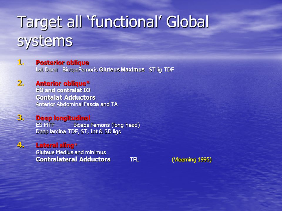 Target all 'functional' Global systems