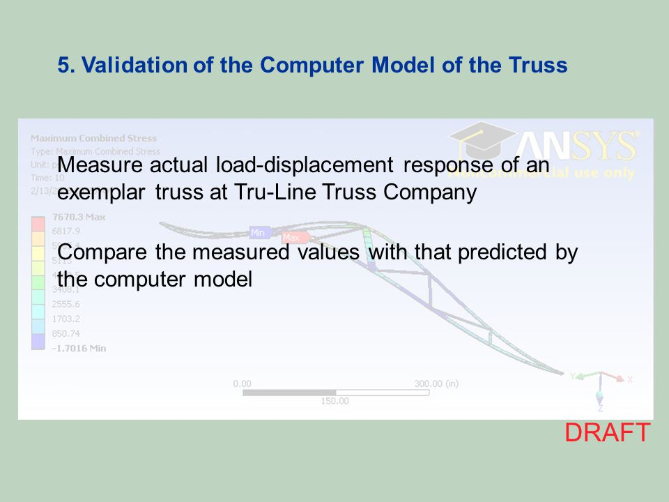 DRAFT 5. Validation of the Computer Model of the Truss