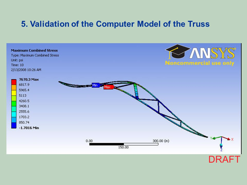5. Validation of the Computer Model of the Truss